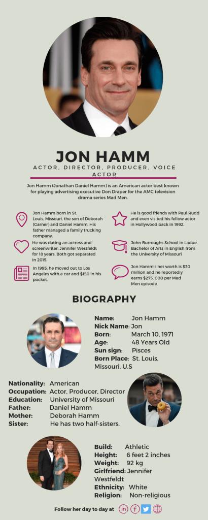 Jon Hamm Infographics